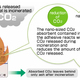 New Labels Reduce CO2 Emissions by up to 20% When Incinerated, A World First