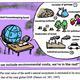 Global Housekeeping Book