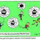 Environmental World Cup