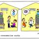 How consumerism works