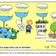 Let's make fuller use of rainwater!