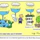 Let's make fuller use of rainwater!