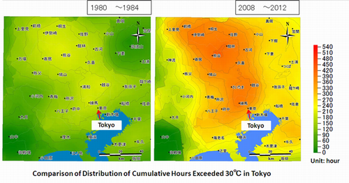 Distribution_of_Cumulative_Hours