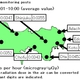 Tokyo Publishes Environmental Radiation Measurements in English