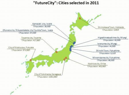 Figure 3. Authorized FutureCities