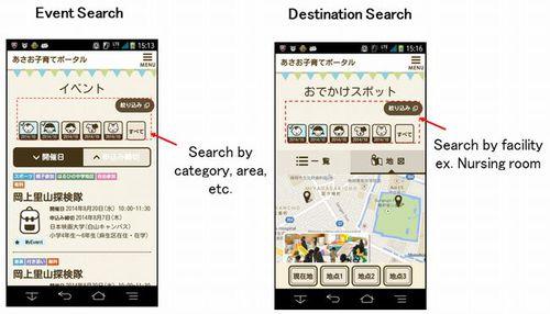 Figure: Smartphone app screen