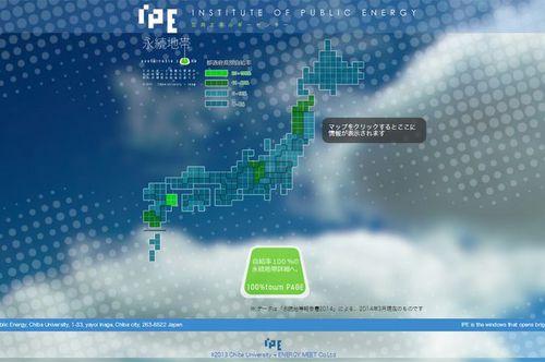 Sustainable Zone Study website