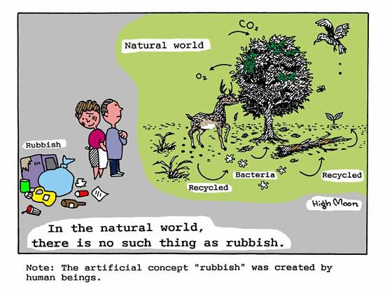 JFS/Natural World