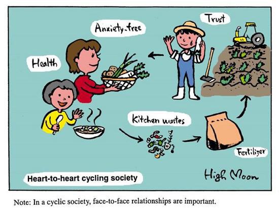 JFS/Heart-to-heart Cycling Society