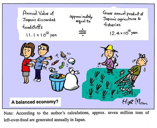 JFS/A balanced economy?