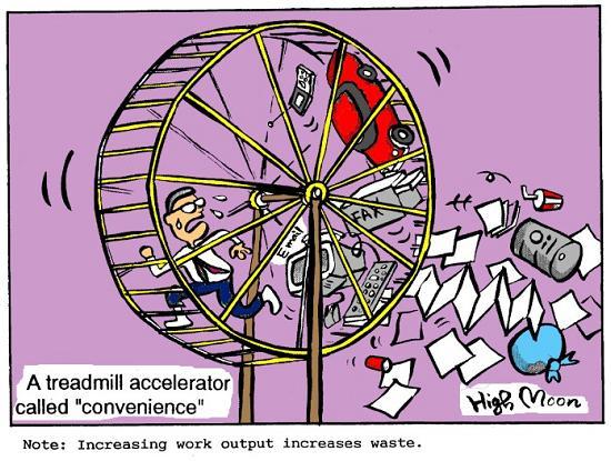 JFS/A Treadmill Accelerator