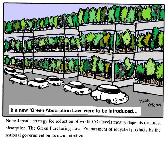 JFS/Green Absorption Law