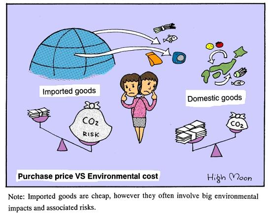 JFS/Purchase Price vs. Environmental Cost
