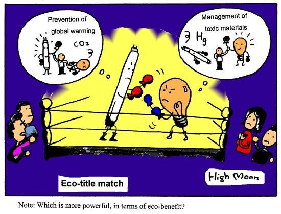 JFS/Eco-title Match