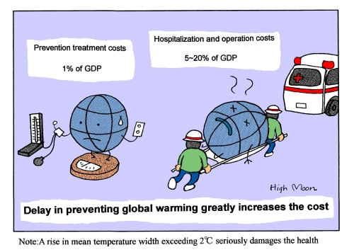 JFS/Delay in preventing global warming greatly increases the costs