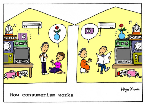 JFS/How consumerism works