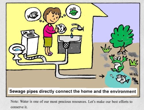 JFS/Sewage pipes directly connect the home and the environment