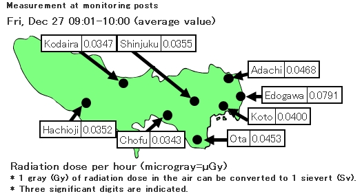 Tokyo_Environmental_Radiation_Measurements