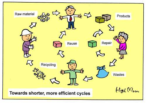 JFS/Towards shorter, more efficient cycles