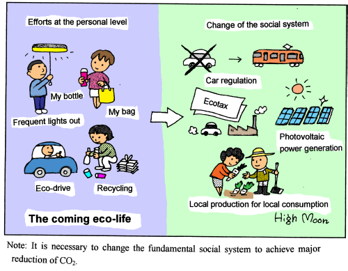 The coming eco-life