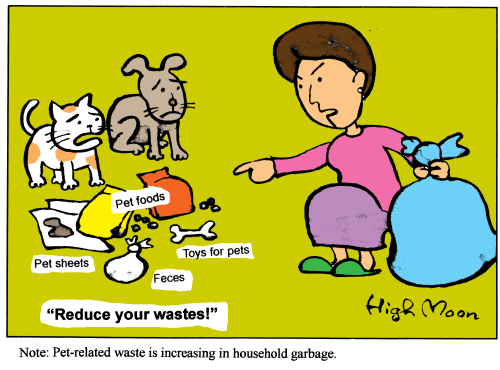Reduce your wastes!