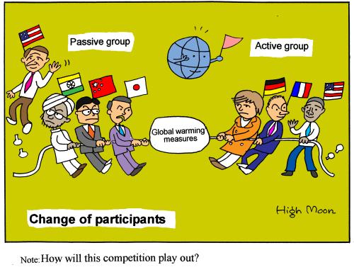 Change of participants