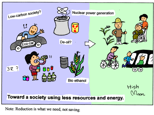 Toward a society using less resources and energy