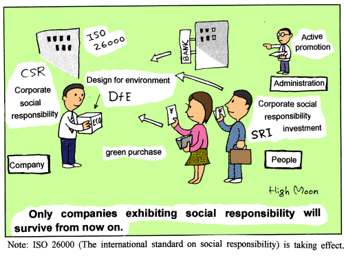 Only companies exhibiting social responsibility will survive from now on.