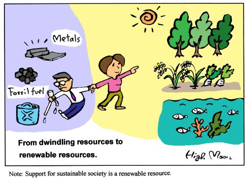 JFS/From dwindling resources to renewable resources