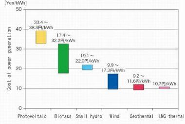 geothermal power japan has world\u0027s third largest geothermal