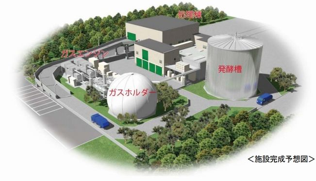 2041c09d3f9 Rendering of a power plant and food recycle facilities. Copyright 2018 East  Japan Railway Co. All Rights Reserved.