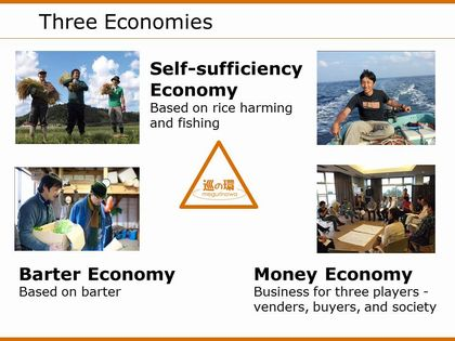 Photo: Three Economies