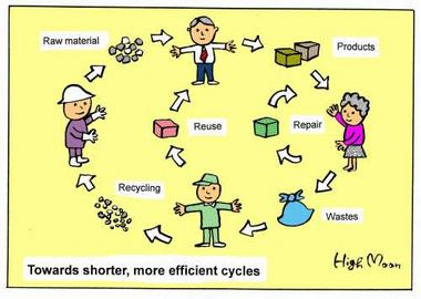 Manga: Towards shorter, more efficient cycles