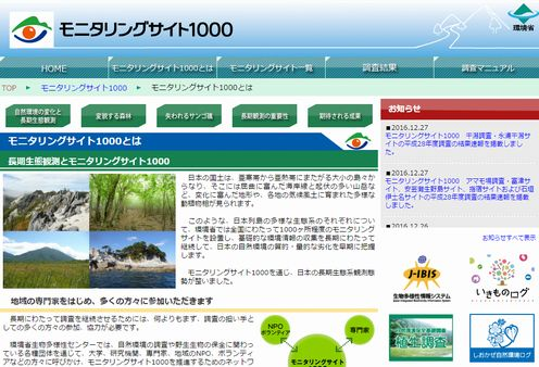 Monitoring Sites 1000 wbsite