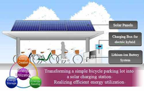 Sanyo Offers New Energy Saving System That Combines Solar