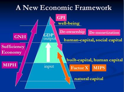 JFS/New Economic Framework03