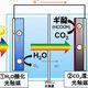 豊田中央研究所 世界で初めて人工光合成を実証