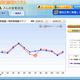 日本気象協会 太陽光発電設備の発電診断システムを開発