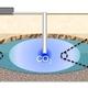 産総研など、CCSがもたらす地下微生物生態系への影響を解明