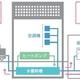 ヒートポンプ・蓄熱センター 蓄熱システムの活用で住環境に優しい省エネ活動を推奨