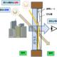 夏季と冬季で太陽光を自動調節、省エネ調光シート開発