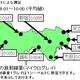 東京都、環境放射線測定結果を英語で公表