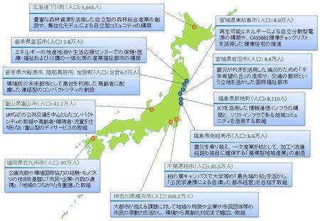 図3 環境未来都市に選定された都市・地域