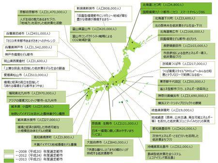 図5 環境モデル都市に選定された都市