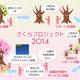 桜の成長をオンラインで共有 参加型「さくらプロジェクト2014」