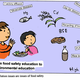 From food safety education to environmental education