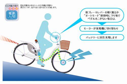 自転車の 発電 自転車 : 三洋電機 走りながら発電 ...