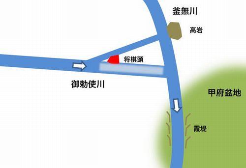 図:甲府盆地の治水システム