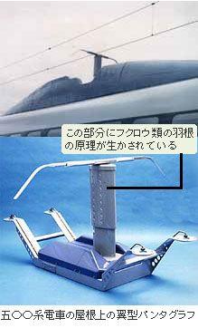 写真:五〇〇系電車の屋根上の翼型パンタグラフ